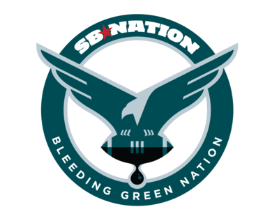 Bleeding Nation Logo